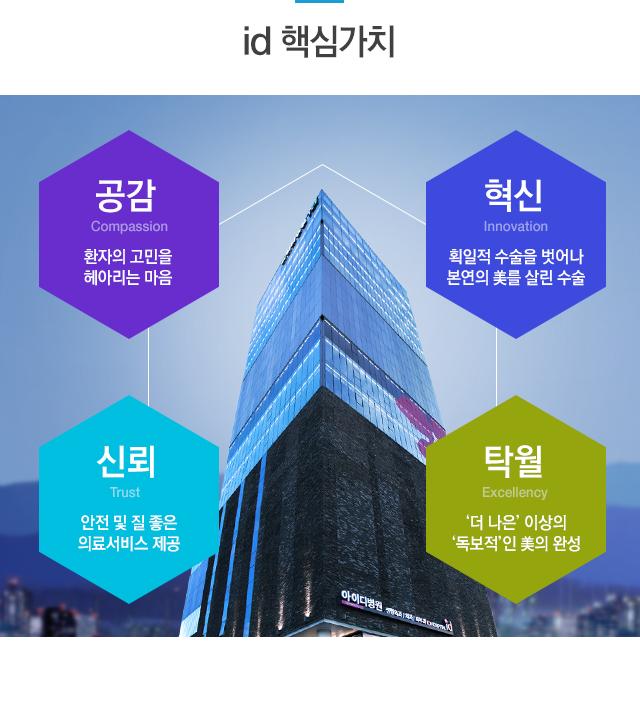 공감/혁신/신뢰/탁월