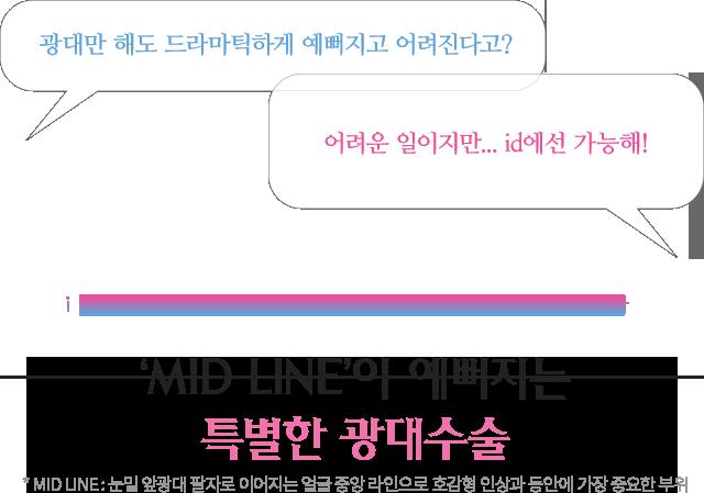 'MID LINE'이 예뻐지는 특별한 광대수술