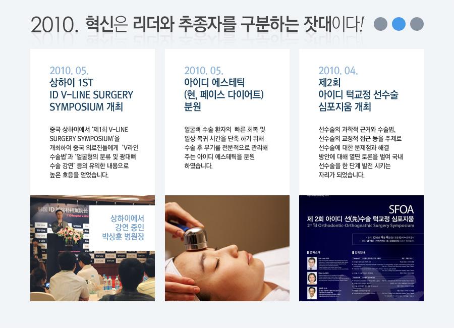2010. 혁신은 리더와 추종자를 구분하는 잣대이다! 2010. 05. 상하이 1ST ID V-LINE SURGERY SYMPOSIUM 개최 중국 상하이에서 '제1회 V-LINE SURGERY SYMPOSIUM'을 개최하여 중국 의료진들에게 'V라인 수술법'과 '얼굴형의 분류 및 광대뼈 수술 강연' 등의 유익한 내용으로 높은 호응을 얻었습니다. 2010. 05 아이디 에스테틱(현, 페이스 다이어트)분원 얼굴뼈 수술 환자의 빠른 회복 및 일상 복귀 시간을 단축 하기 위해 수술 후 부기를 전문적으로 관리해 주는 아이디 에스테틱을 분원 하였습니다. 2010. 04. 제2회 아이디 턱교정 선수술 심포지움 개최 선수술의 과학적 근거와 수술법, 선수술의 교정적 접근 등을 주제로 선수술에 대한 문제점과 해결 방안에 대해 열띤 토론을 벌여 국내 선수술을 한 단계 발전 시키는 자리가 되었습니다.